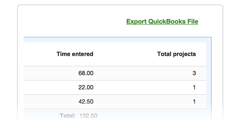 Export time entries into QuickBooks Desktop